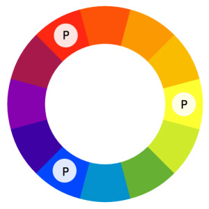 Colors In Macro Photography - The Color Wheel